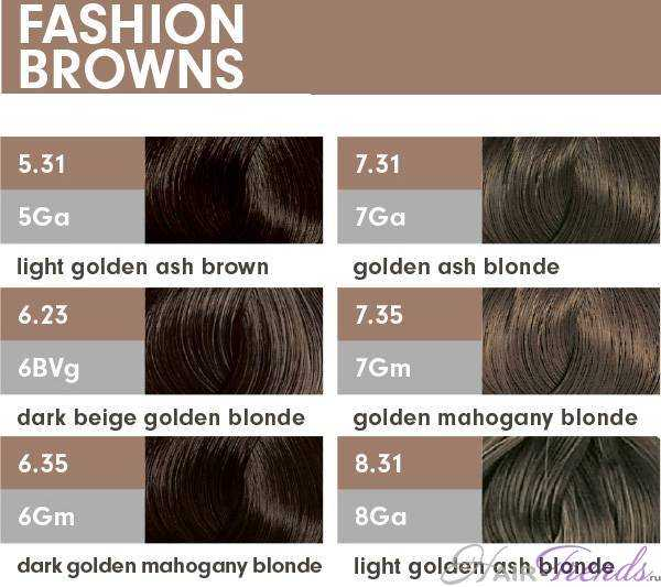 fashion-browns