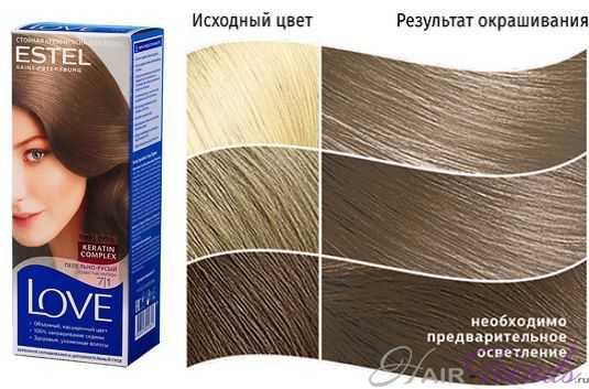 Краска ESTEL LOVE 7.1, цвет ПЕПЕЛЬНО-РУСЫЙ Душистый имбирь