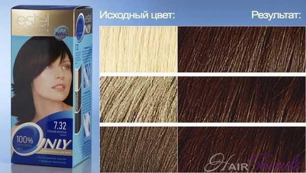 ESTEL Only color 7.32, цвет ГОРЬКИЙ ШОКОЛАД Арабика