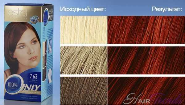 ESTEL Only color 7.63, цвет МАХАГОН Страстная Кармен