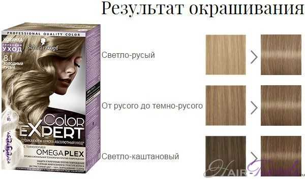 Шварцкопф Колор Эксперт 8.1 Холодный русый