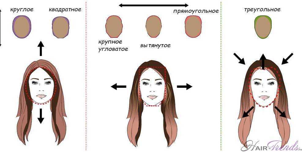 Контурирование волос по форме лица