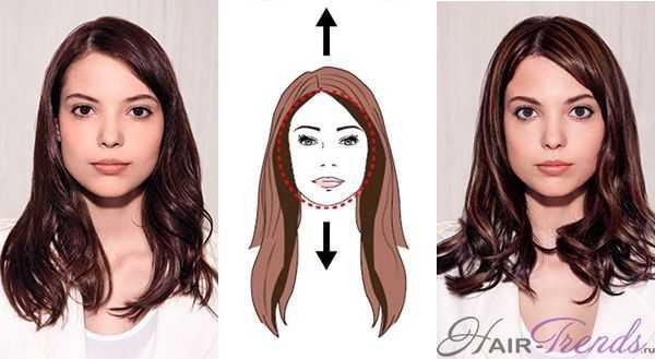 Контурирование волос для квадратного лица