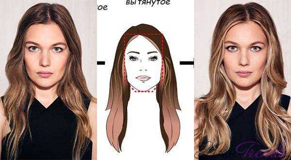 Контурирование волос для вытянутого лица