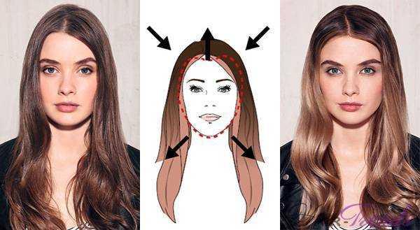 Контурирование волос для треугольного лица