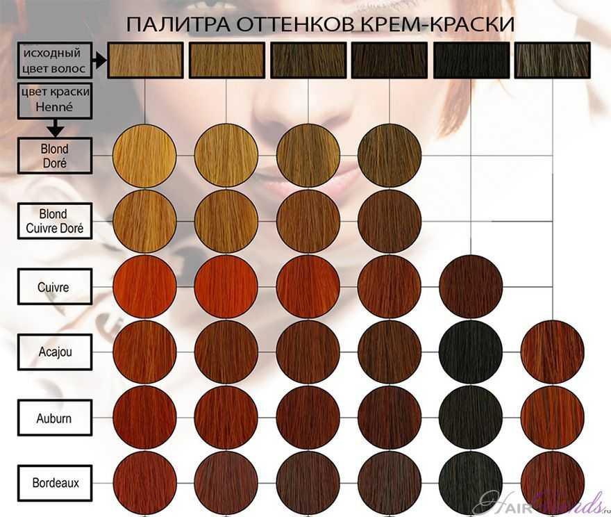 Краска для волос Henné Color Crème - палитра цветов