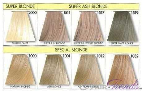 Краска для волос Keune Tinta Color, палитра цветов