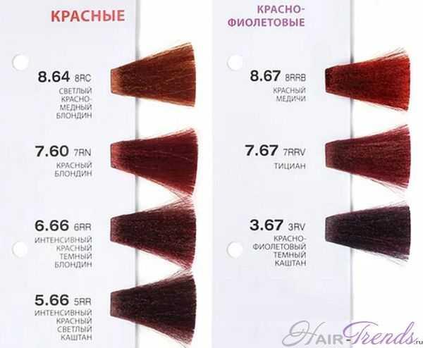 Краска Kezy - палитра цветов