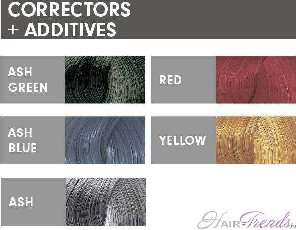correctors-additives