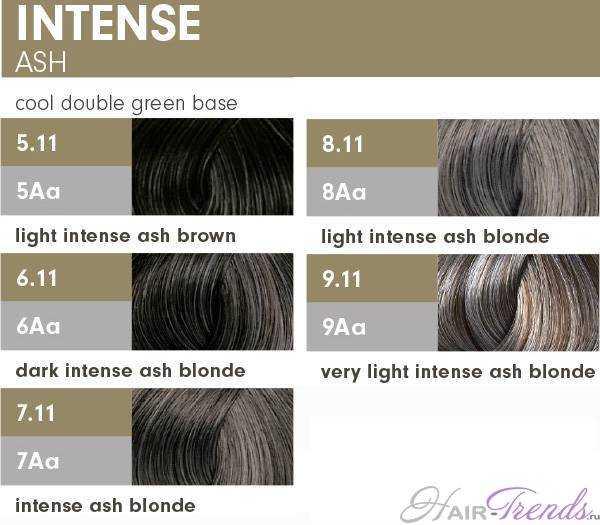 Краска для волос правана