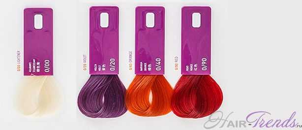 Краска для волос Лакме Глосс – палитра
