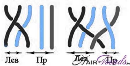 Схема плетения обратной косы с лентой из 5 прядей