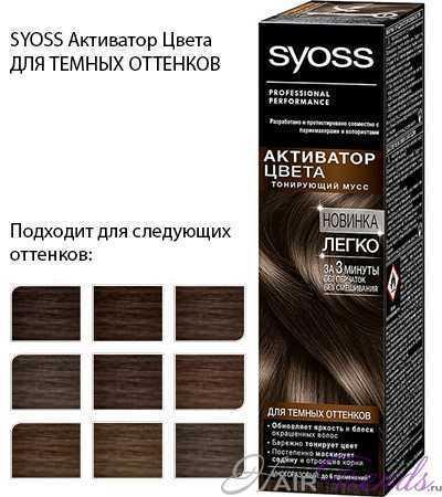 Syoss активатор цвета для блонд оттенков